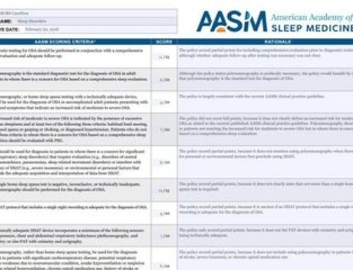 New scorecards for sleep apnea diagnostic testing policies now available